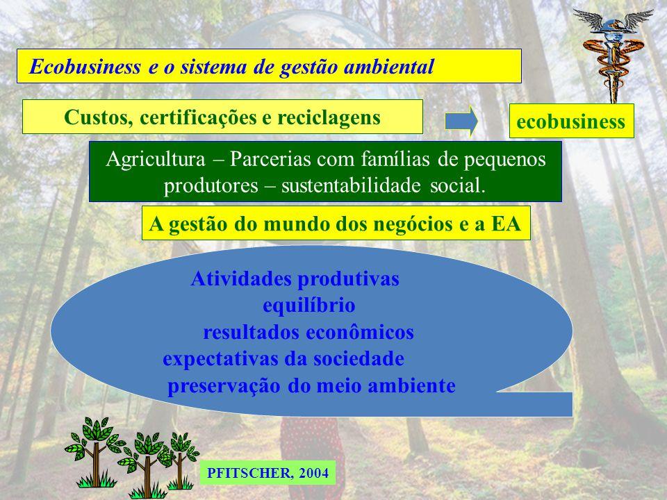 Benchmarking ambiental nas empresas Processo contínuo e sistemático de reconhecimento, avaliação e adoção dos melhores métodos e práticas Empresas com