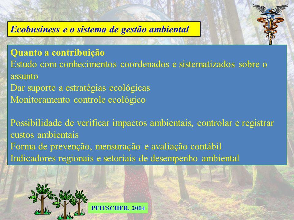 Ecobusiness e o sistema de gestão ambiental Custos, certificações e reciclagens ecobusiness Agricultura – Parcerias com famílias de pequenos produtore
