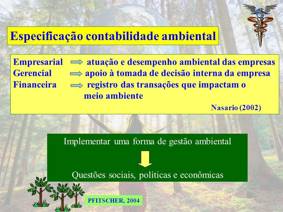 Ecobusiness e o sistema de gestão ambiental A avaliação de produtos naturais pelo consumidor tem crescido nos últimos tempos. Não se pensa somente em