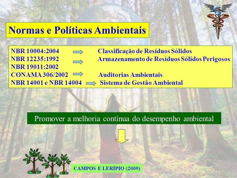 Especificação contabilidade ambiental Empresarial atuação e desempenho ambiental das empresas Gerencial apoio à tomada de decisão interna da empresa F