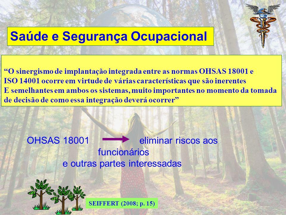 Normas e Políticas Ambientais ISO 19011 Diretrizes para auditorias de Sistema de Gestão da qualidade e/ ou ambiental, um evento importante em termos d
