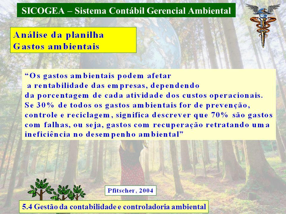 SICOGEA- Sistema Contábil Gerencial Ambiental.