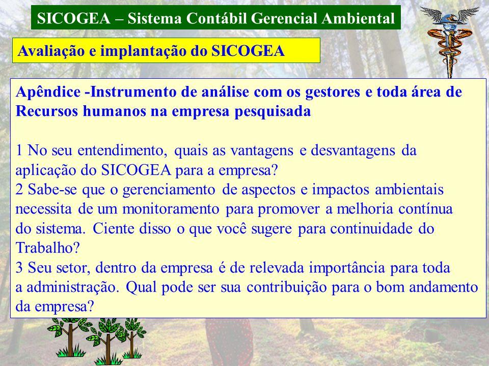 SICOGEA – Sistema Contábil Gerencial Ambiental Gestão da contabilidade e controladoria ambiental Avaliação e implantação do SICOGEA