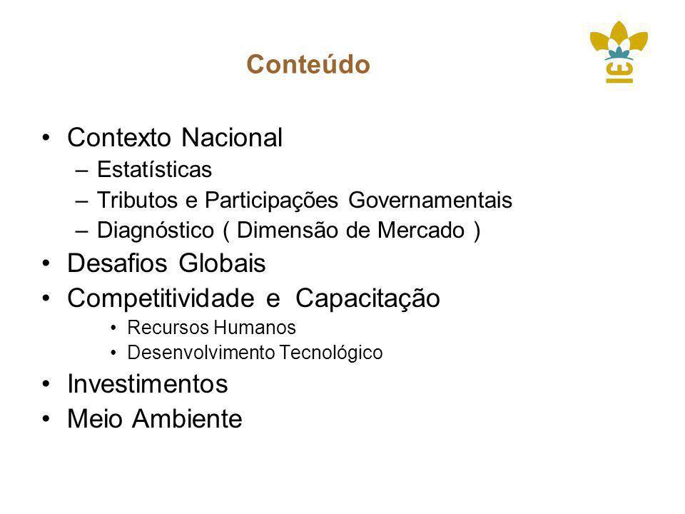 Conteúdo Contexto Nacional –Estatísticas –Tributos e Participações Governamentais –Diagnóstico ( Dimensão de Mercado ) Desafios Globais Competitividade e Capacitação Recursos Humanos Desenvolvimento Tecnológico Investimentos Meio Ambiente