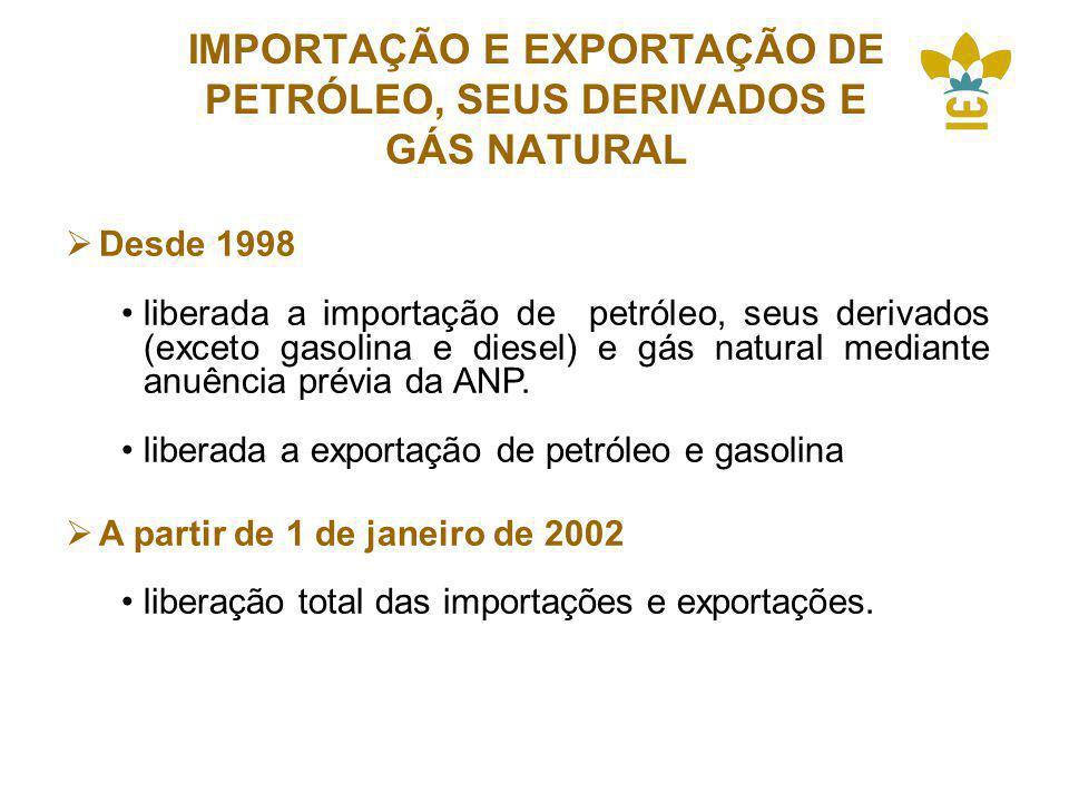 IMPORTAÇÃO E EXPORTAÇÃO DE PETRÓLEO, SEUS DERIVADOS E GÁS NATURAL Desde 1998 liberada a importação de petróleo, seus derivados (exceto gasolina e diesel) e gás natural mediante anuência prévia da ANP.