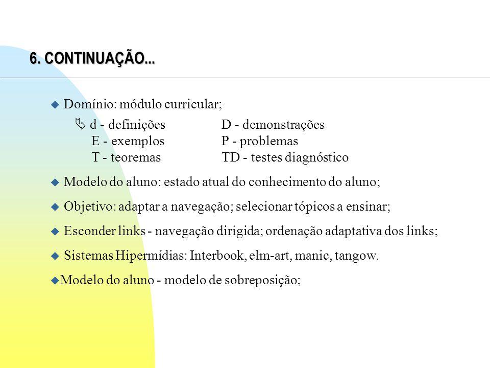 6. CONTINUAÇÃO... u Domínio: módulo curricular; d - definiçõesD - demonstrações E - exemplosP - problemas T - teoremasTD - testes diagnóstico u Modelo