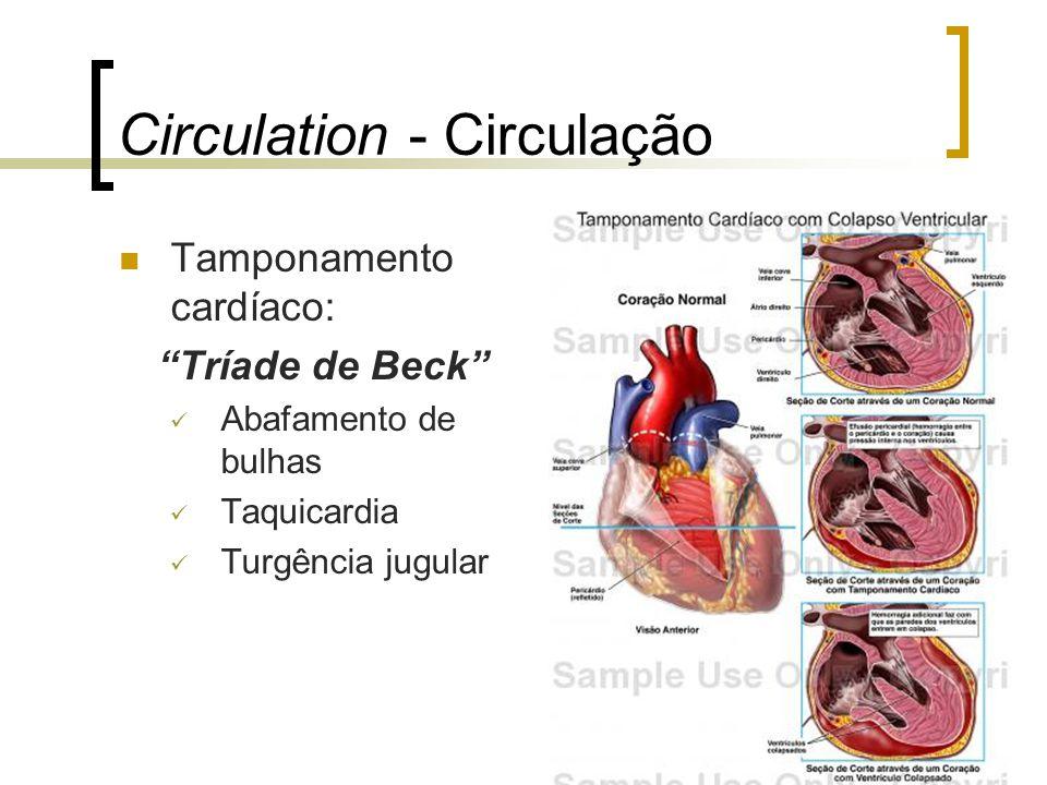 Circulation - Circulação Tamponamento cardíaco: Tríade de Beck Abafamento de bulhas Taquicardia Turgência jugular