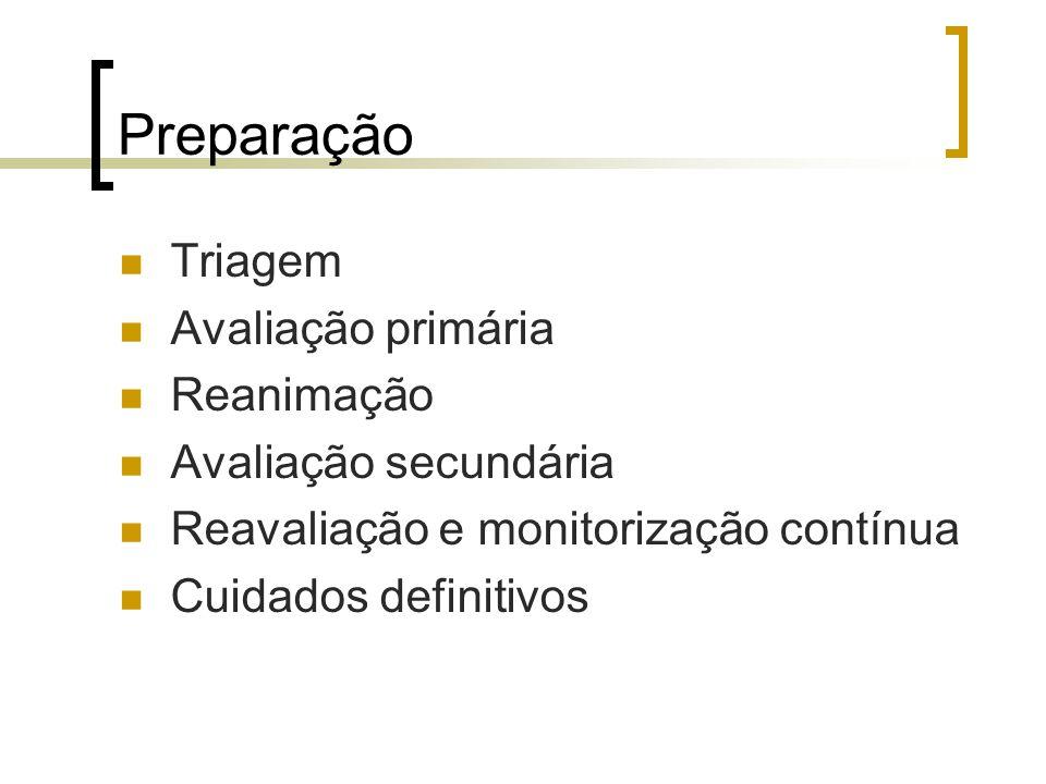 Preparação Triagem Avaliação primária Reanimação Avaliação secundária Reavaliação e monitorização contínua Cuidados definitivos
