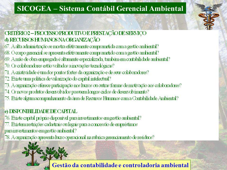 SICOGEA – Sistema Contábil Gerencial Ambiental Gestão da contabilidade e controladoria ambiental