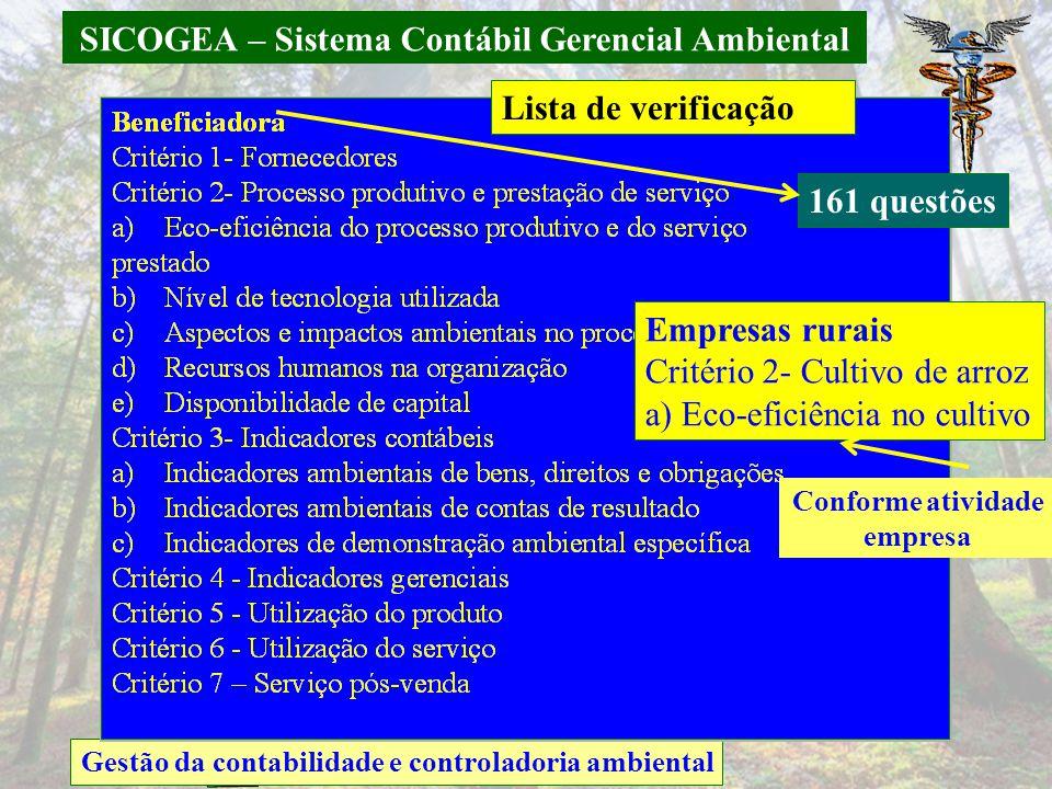 SICOGEA – Sistema Contábil Gerencial Ambiental Gestão da contabilidade e controladoria ambiental Lista de verificação 161 questões Empresas rurais Cri