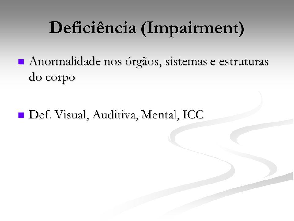 Deficiência (Impairment) Anormalidade nos órgãos, sistemas e estruturas do corpo Anormalidade nos órgãos, sistemas e estruturas do corpo Def.