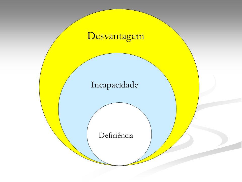 Deficiência Incapacidade Desvantagem