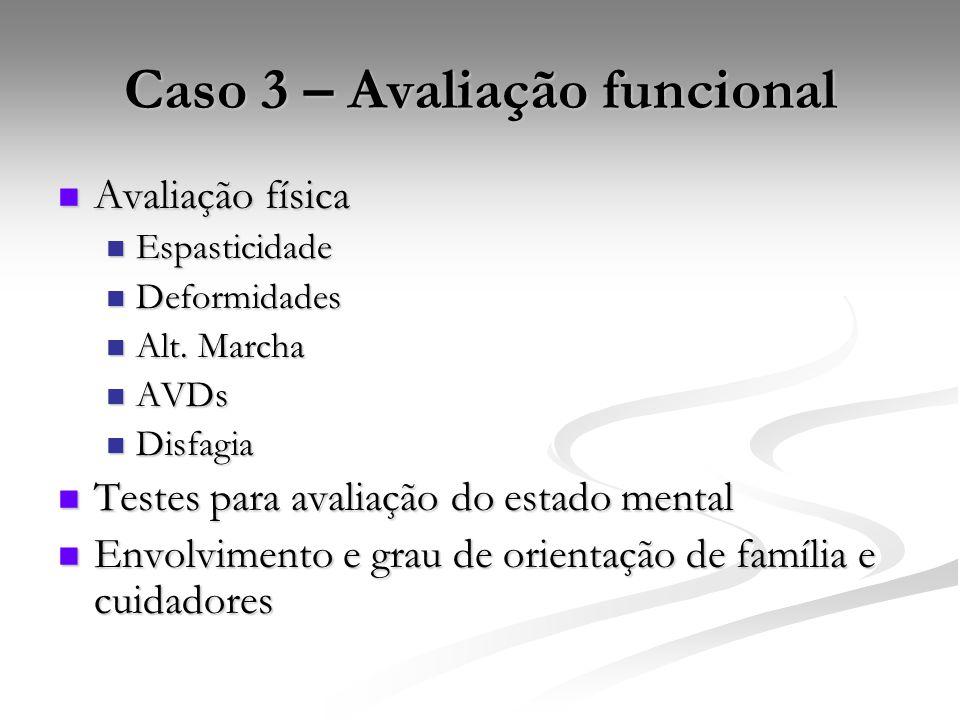 Caso 3 – Avaliação funcional Avaliação física Avaliação física Espasticidade Espasticidade Deformidades Deformidades Alt.
