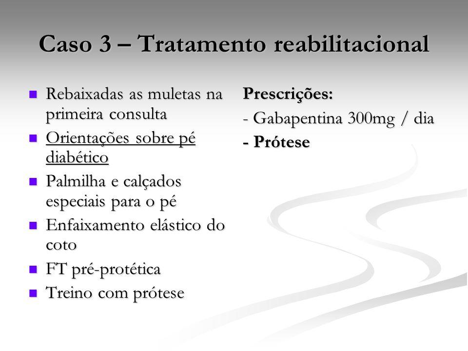 Caso 3 – Tratamento reabilitacional Rebaixadas as muletas na primeira consulta Rebaixadas as muletas na primeira consulta Orientações sobre pé diabético Orientações sobre pé diabético Palmilha e calçados especiais para o pé Palmilha e calçados especiais para o pé Enfaixamento elástico do coto Enfaixamento elástico do coto FT pré-protética FT pré-protética Treino com prótese Treino com prótese Prescrições: - Gabapentina 300mg / dia - Prótese