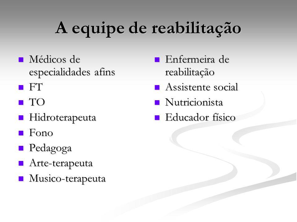 A equipe de reabilitação Médicos de especialidades afins Médicos de especialidades afins FT FT TO TO Hidroterapeuta Hidroterapeuta Fono Fono Pedagoga Pedagoga Arte-terapeuta Arte-terapeuta Musico-terapeuta Musico-terapeuta Enfermeira de reabilitação Assistente social Nutricionista Educador físico