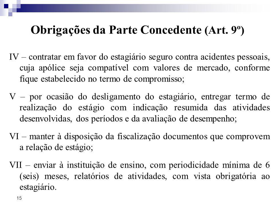 15 Obrigações da Parte Concedente (Art.