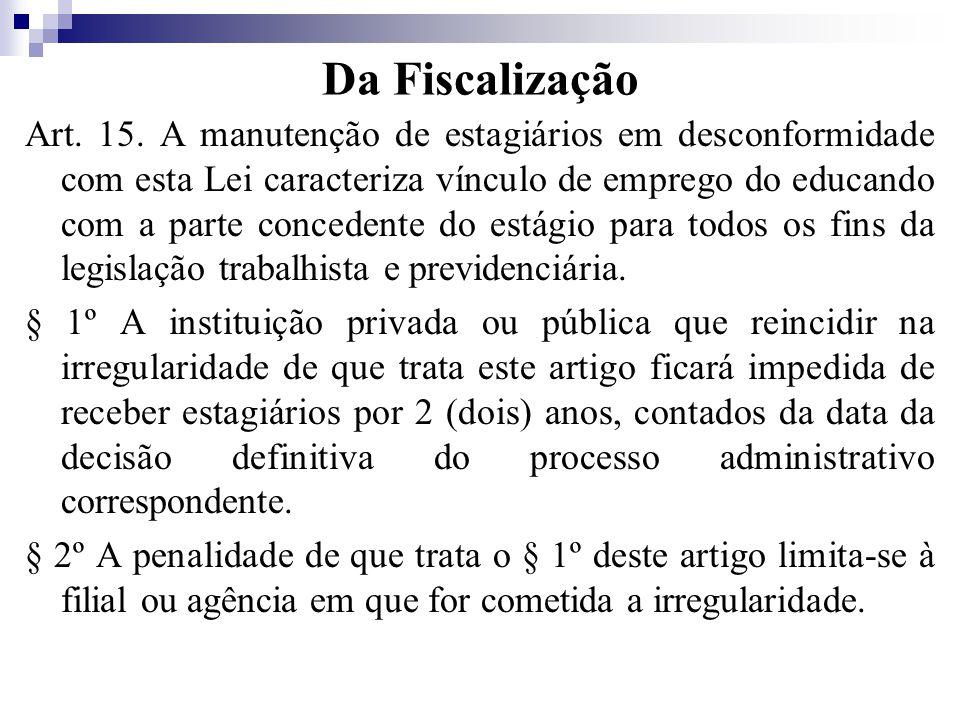 Da Fiscalização Art.15.