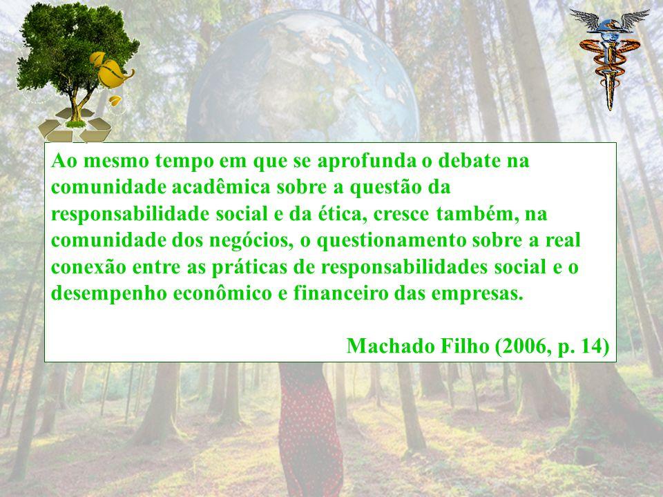 Primeira aula Responsabilidade social e Sustentabilidade CCN-410.002 Dra. Elisete Dahmer Pfitscher elisete @cse.ufsc.br 3721-9383; 3721-6667;3721-6665