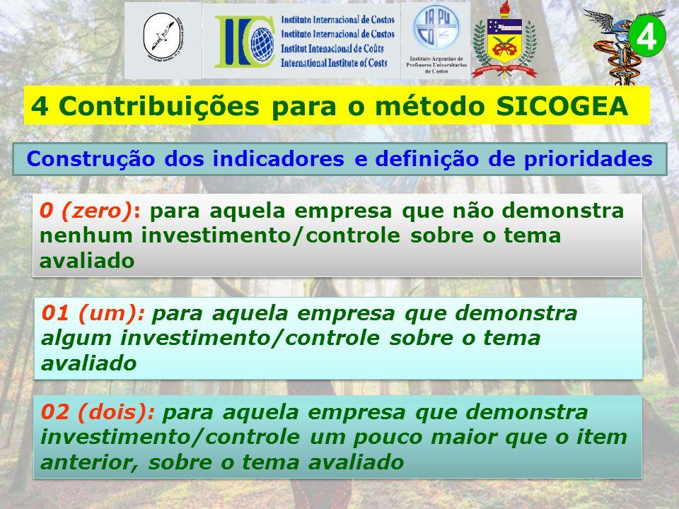 CONTEÚDO PROGRAMÁTICO Construção dos indicadores e definição de prioridades a) O questionário deve ser dimensionado com a possibilidade de se atribuir