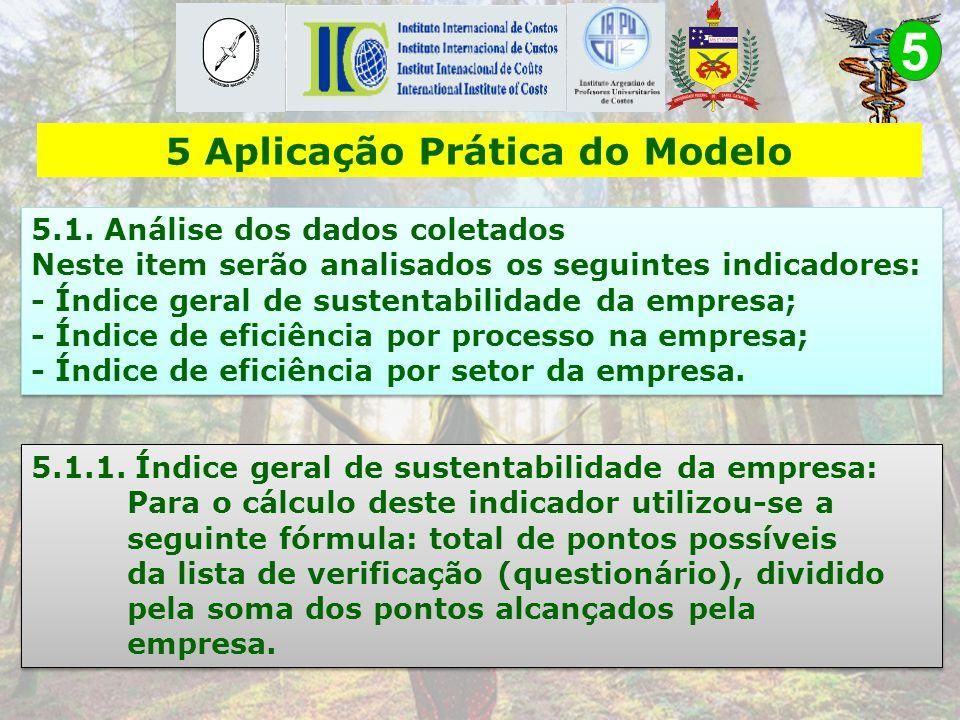 2 Para testar as modificações sugeridas no modelo SICOGEA, o método foi aplicado numa empresa de prestação de serviços no seguimento da educação e con