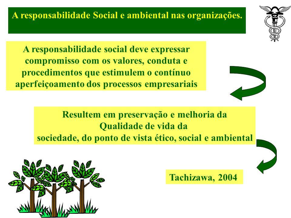 A responsabilidade Social e ambiental nas organizações. A responsabilidade social corporativa enfatiza o impacto das atividades da empresa com os stak