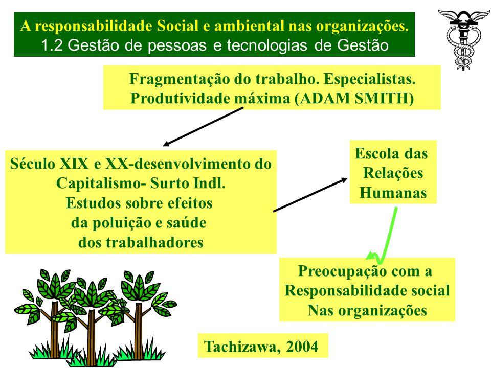 A responsabilidade Social e ambiental nas organizações. 1.2 Gestão de pessoas e tecnologias de Gestão As organizações nos países ocidentais são decorr