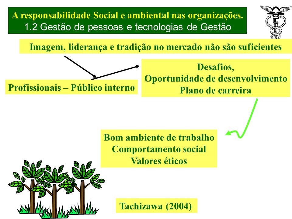 Administração das futuras organizações Gates (1999) apud Tachizawa (2004) Novas estratégias de melhor serviços aos clientes Os operários de tarefa des