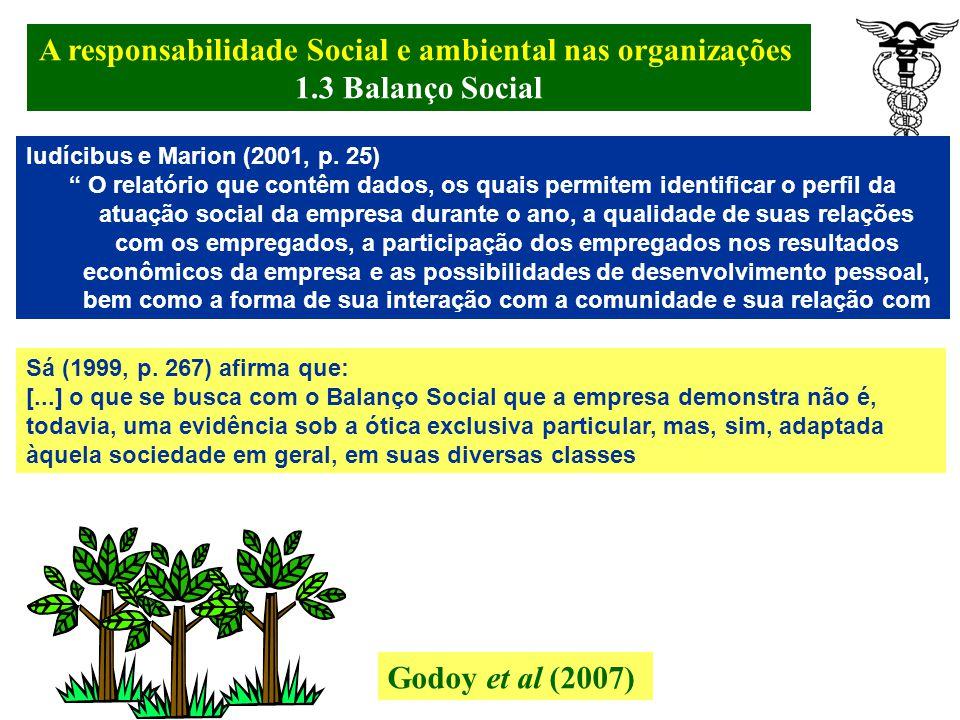 A responsabilidade Social e ambiental nas organizações. 1.3 Balanço Social Godoy et al (2007) No Brasil, este tema foi abordado inicialmente por entid