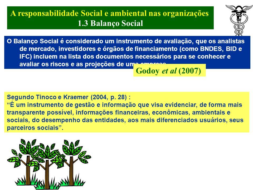 A responsabilidade Social e ambiental nas organizações. 1.3 Balanço Social Godoy et al (2007) Iudícibus e Marion (2001, p. 25) O relatório que contêm