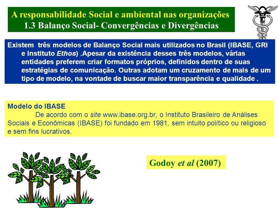 A responsabilidade Social e ambiental nas organizações. 1.3 Balanço Social O Balanço Social é considerado um instrumento de avaliação, que os analista