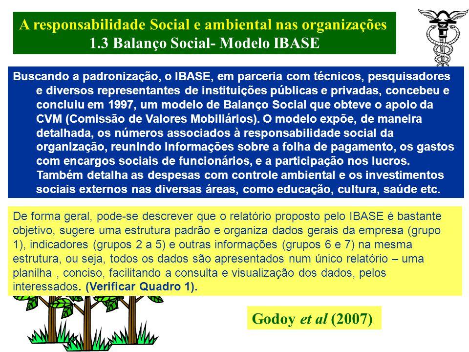 A responsabilidade Social e ambiental nas organizações. 1.3 Balanço Social- Convergências e Divergências Existem três modelos de Balanço Social mais u