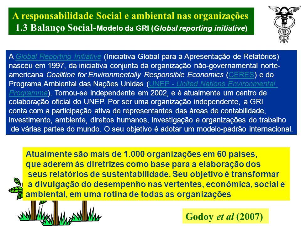 A responsabilidade Social e ambiental nas organizações. 1.3 Balanço Social- Modelo IBASE Godoy et al (2007) GrupoDescriçãoEspecificação 1Base de cálcu