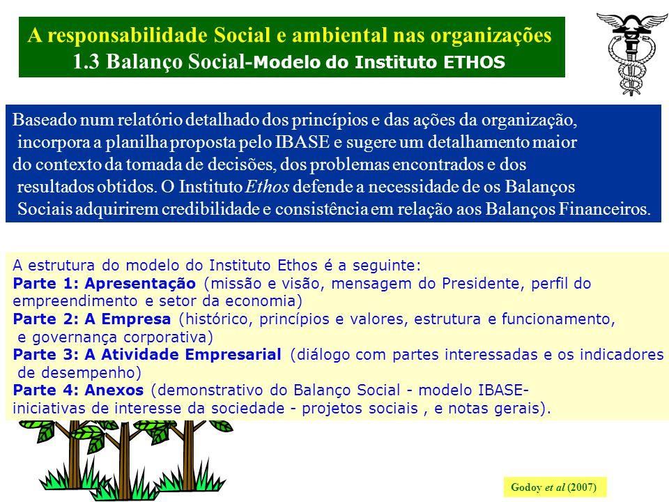 A responsabilidade Social e ambiental nas organizações. 1.3 Balanço Social- Modelo da GRI (Global reporting initiative) Godoy et al (2007) Quadro 7: I