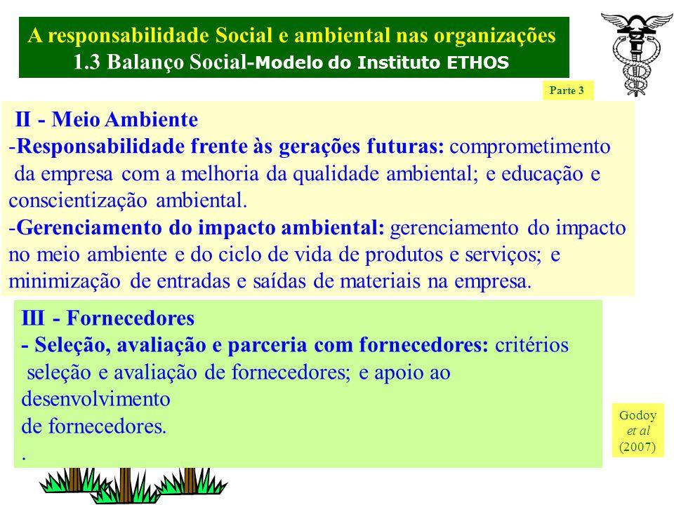 A responsabilidade Social e ambiental nas organizações. 1.3 Balanço Social- Modelo do Instituto ETHOS Godoy et al (2007) 1. Indicadores de Desempenho