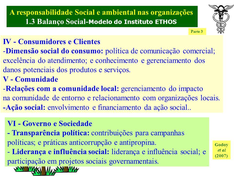 A responsabilidade Social e ambiental nas organizações. 1.3 Balanço Social- Modelo do Instituto ETHOS Godoy et al (2007) II - Meio Ambiente -Responsab