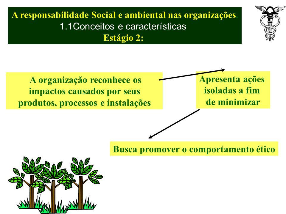 A responsabilidade Social e ambiental nas organizações. 1.1Conceitos e características Estágio 1: A organização não assume Responsabilidades perante a