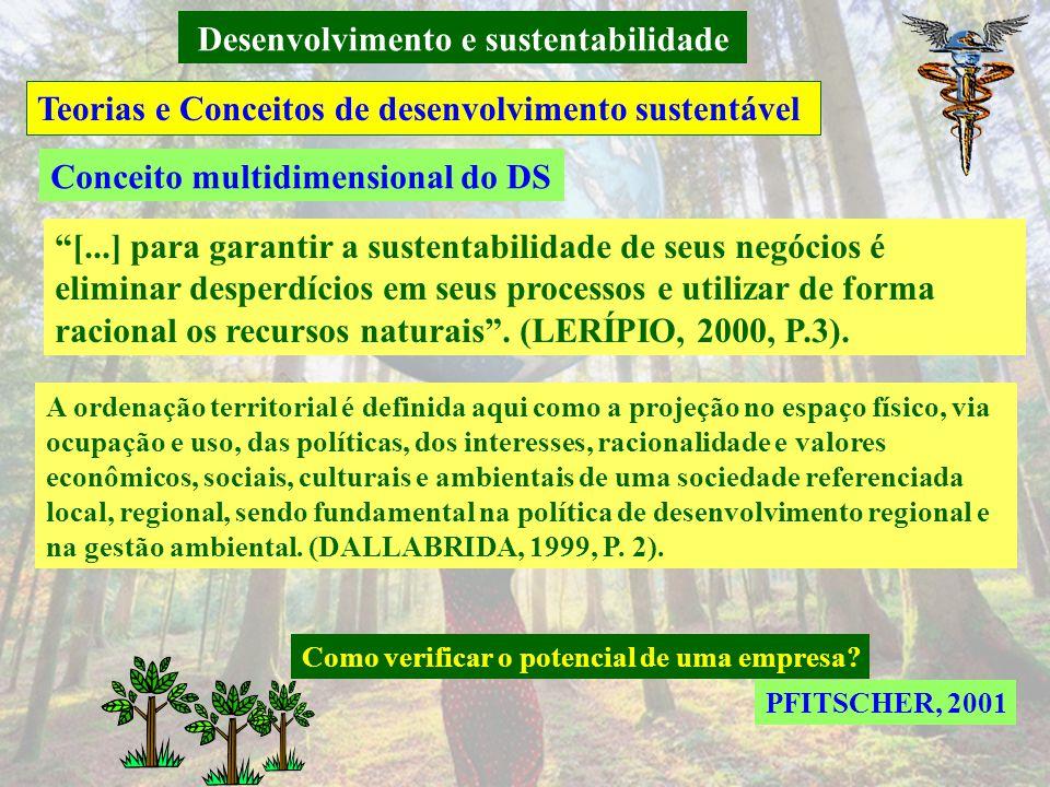 Desenvolvimento e sustentabilidade Teorias e Conceitos de desenvolvimento sustentável PFITSCHER, 2001 Conceito multidimensional do DS Econômico – Otim