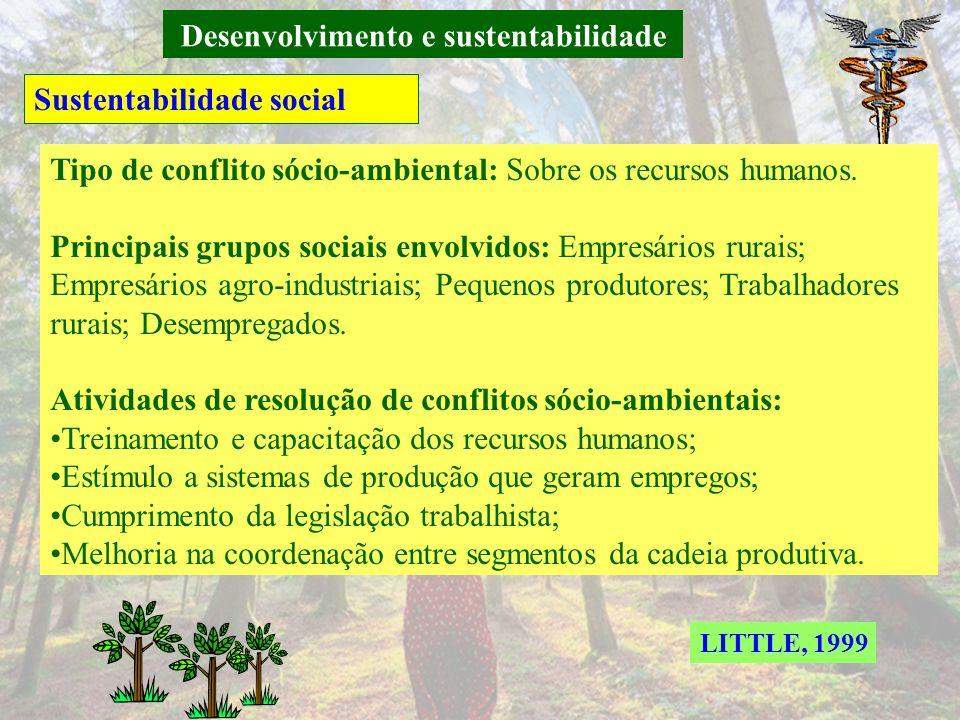 Desenvolvimento e sustentabilidade Sustentabilidade social Tipo de conflito sócio-ambiental: Sobre o uso dos recursos naturais (água; solos; caça; pes
