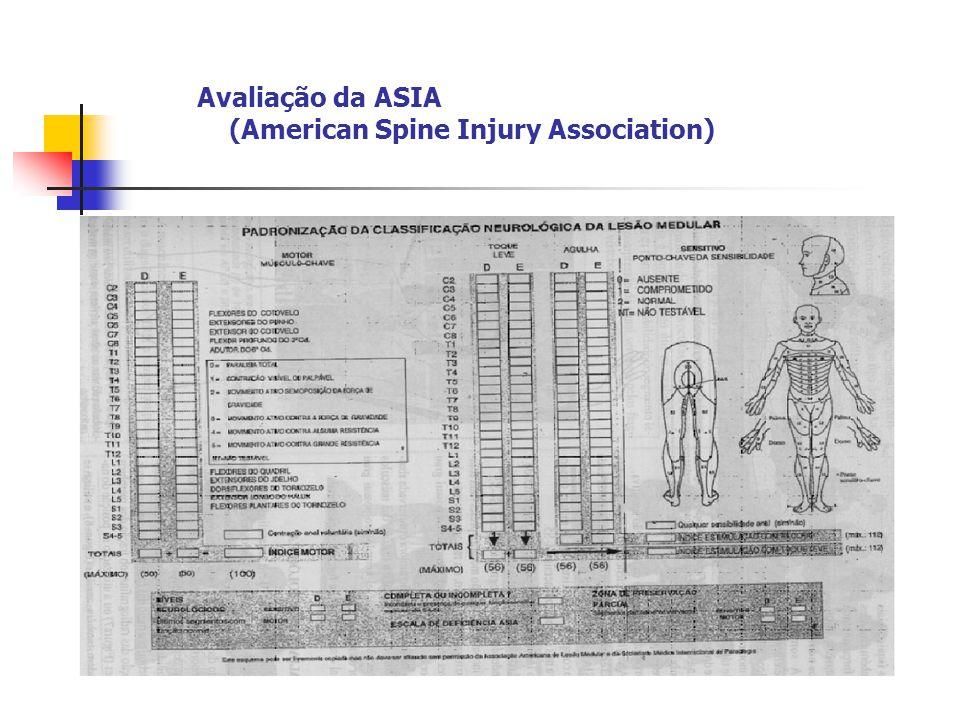 Avaliação da ASIA (American Spine Injury Association)