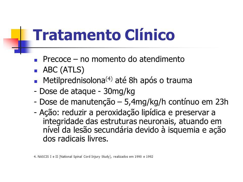 Tratamento Clínico Precoce – no momento do atendimento ABC (ATLS) Metilprednisolona (4) até 8h após o trauma - Dose de ataque - 30mg/kg - Dose de manu