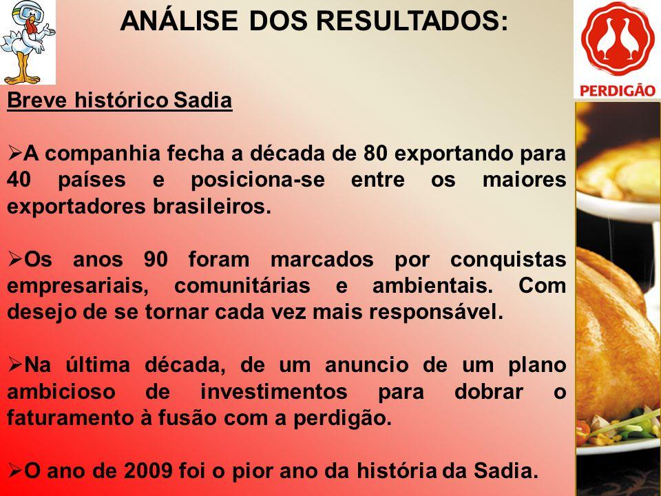ANÁLISE DOS RESULTADOS: Breve histórico Sadia A companhia fecha a década de 80 exportando para 40 países e posiciona-se entre os maiores exportadores