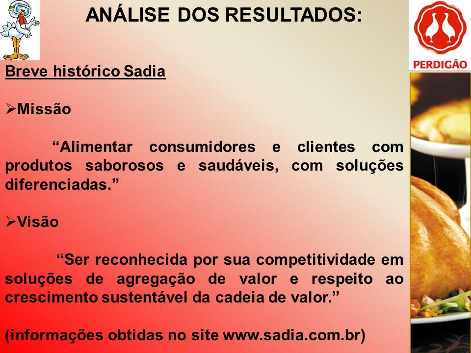 ANÁLISE DOS RESULTADOS: Breve histórico Sadia Missão Alimentar consumidores e clientes com produtos saborosos e saudáveis, com soluções diferenciadas.