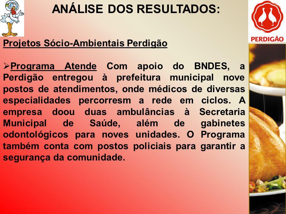 ANÁLISE DOS RESULTADOS: Projetos Sócio-Ambientais Perdigão Programa Atende Com apoio do BNDES, a Perdigão entregou à prefeitura municipal nove postos