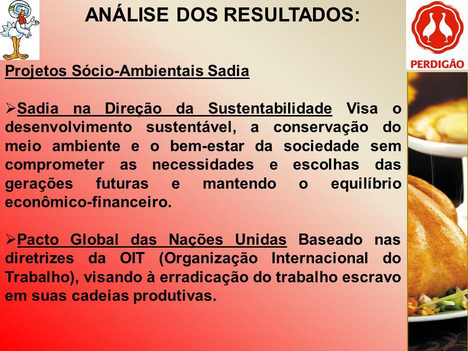 ANÁLISE DOS RESULTADOS: Projetos Sócio-Ambientais Sadia Sadia na Direção da Sustentabilidade Visa o desenvolvimento sustentável, a conservação do meio