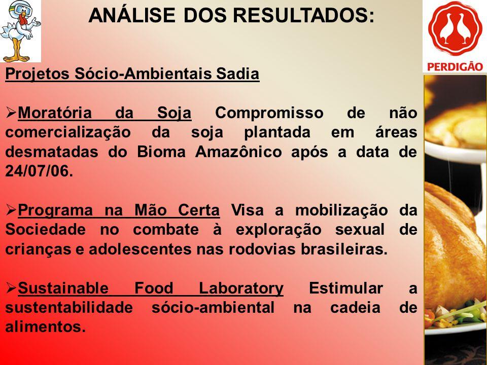 ANÁLISE DOS RESULTADOS: Projetos Sócio-Ambientais Sadia Moratória da Soja Compromisso de não comercialização da soja plantada em áreas desmatadas do B