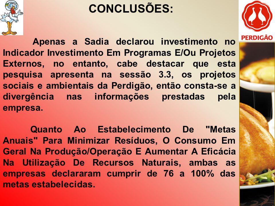 CONCLUSÕES: Apenas a Sadia declarou investimento no Indicador Investimento Em Programas E/Ou Projetos Externos, no entanto, cabe destacar que esta pes