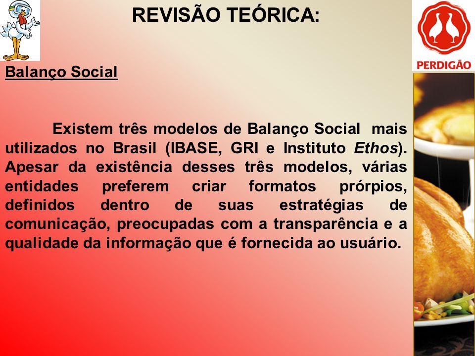 REVISÃO TEÓRICA: Balanço Social Existem três modelos de Balanço Social mais utilizados no Brasil (IBASE, GRI e Instituto Ethos). Apesar da existência