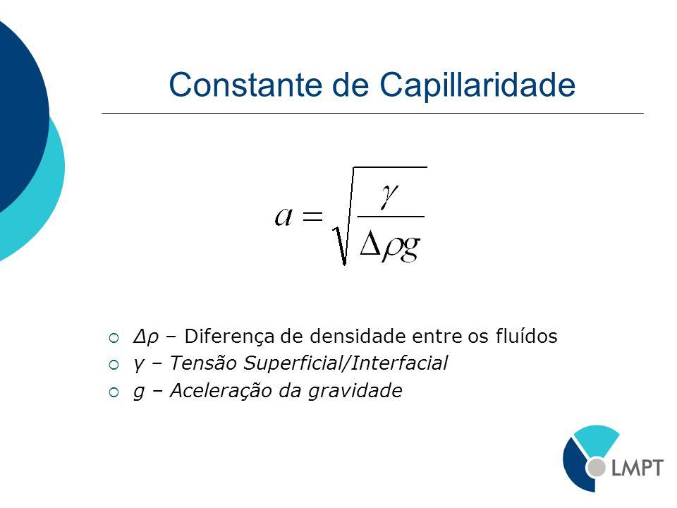Constante de Capillaridade Δρ – Diferença de densidade entre os fluídos γ – Tensão Superficial/Interfacial g – Aceleração da gravidade