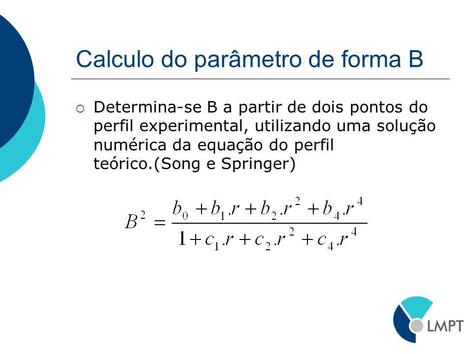 Calculo do parâmetro de forma B Determina-se B a partir de dois pontos do perfil experimental, utilizando uma solução numérica da equação do perfil te