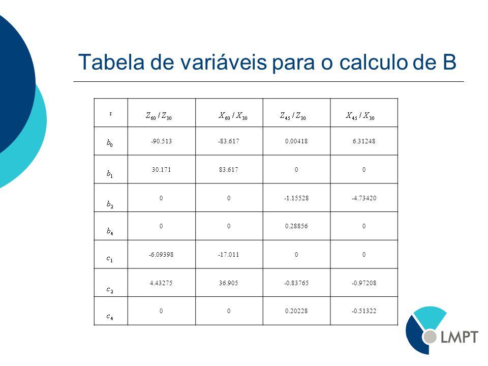 Tabela de variáveis para o calculo de B r -90.513-83.6170.004186.31248 30.17183.61700 00-1.15528-4.73420 000.288560 -6.09398-17.01100 4.4327536.905-0.